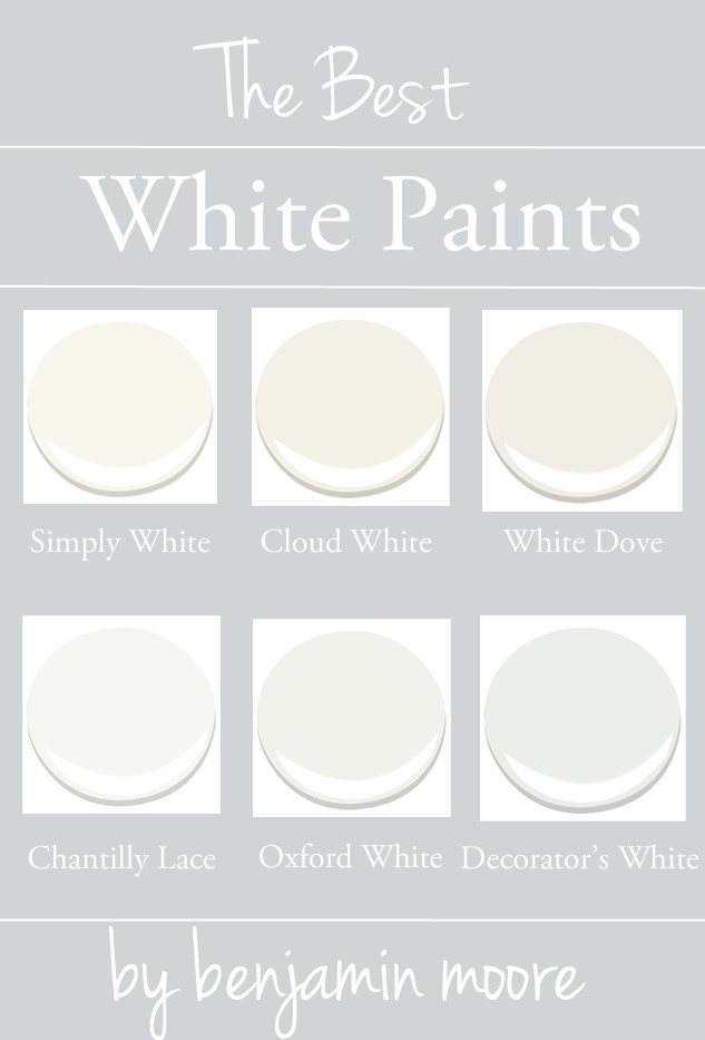 Best White Paint
